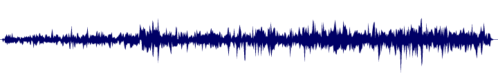 waveform of track #98737