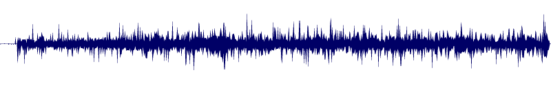 waveform of track #98784