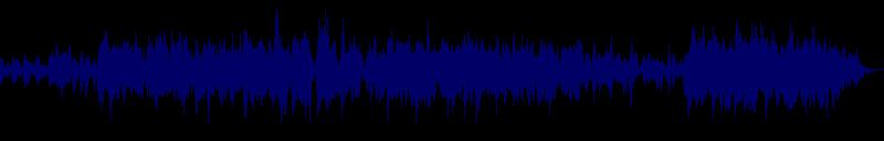 waveform of track #98798