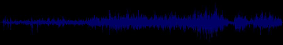 waveform of track #98809