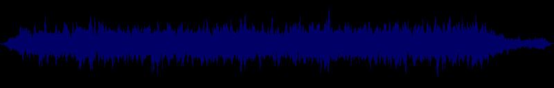 waveform of track #98829