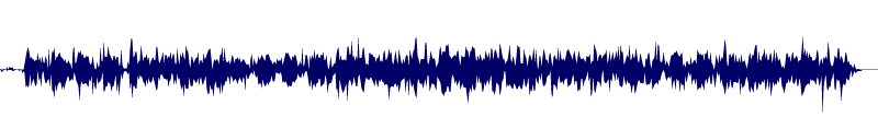 waveform of track #98870