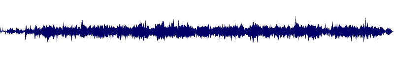 waveform of track #98887