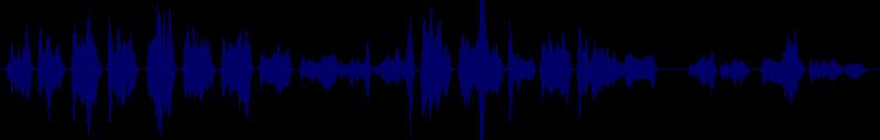 waveform of track #98903