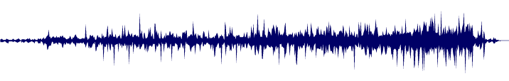 waveform of track #98907