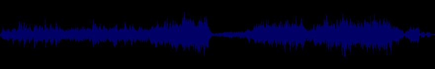 waveform of track #98925