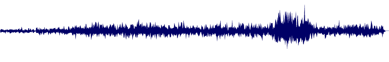 waveform of track #98938