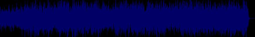 waveform of track #98975