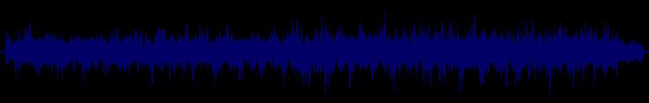 waveform of track #98981