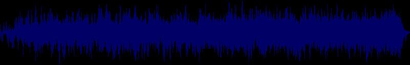 waveform of track #98988