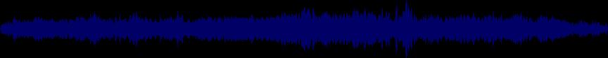 waveform of track #9902