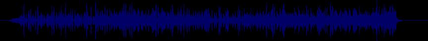 waveform of track #9940