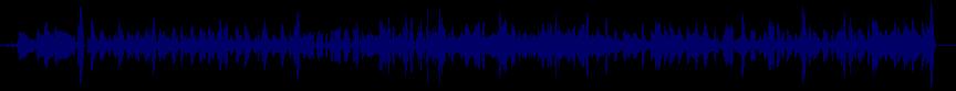 waveform of track #9961