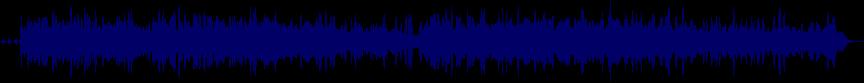 waveform of track #9979