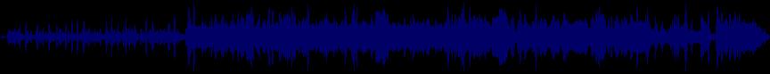 waveform of track #9999