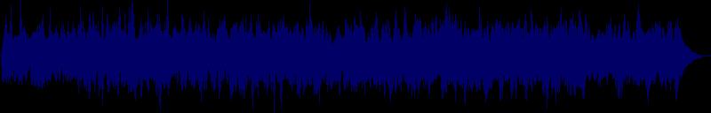 waveform of track #99035