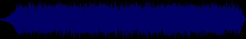 waveform of track #99056