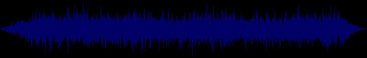 waveform of track #99064