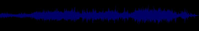 waveform of track #99145