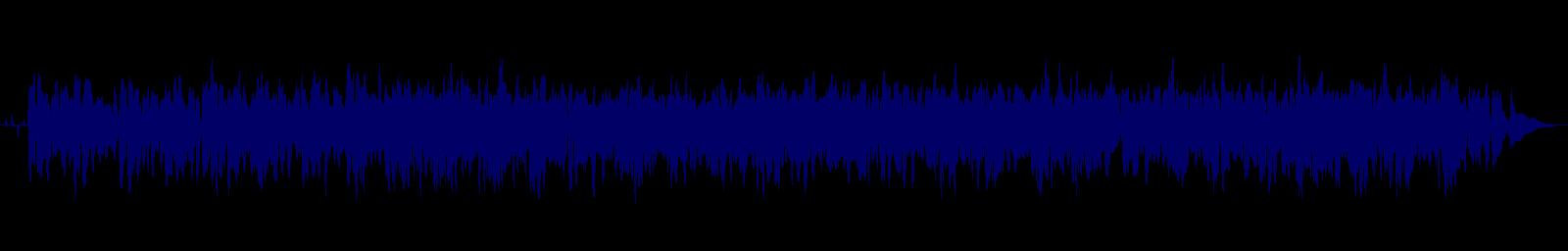 waveform of track #99153