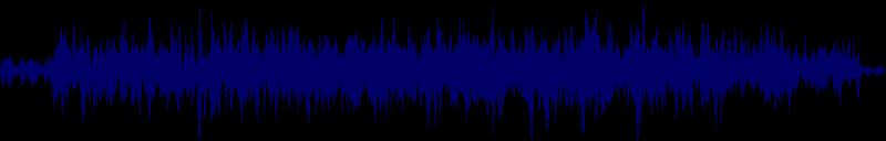 waveform of track #99162