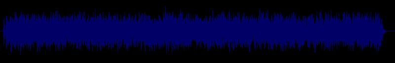 waveform of track #99166