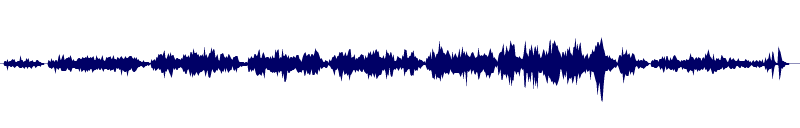 waveform of track #99178