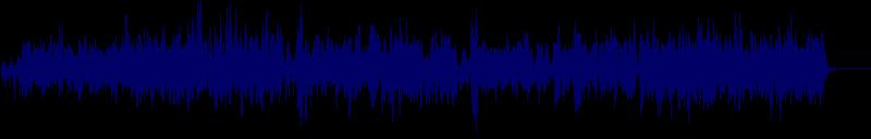 waveform of track #99191