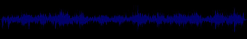 waveform of track #99193