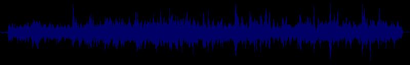 waveform of track #99208
