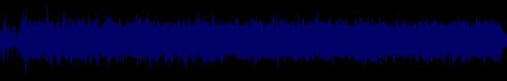 waveform of track #99283