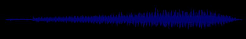 waveform of track #99502