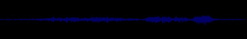 waveform of track #99518