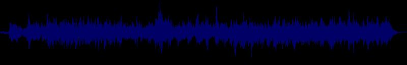 waveform of track #99538