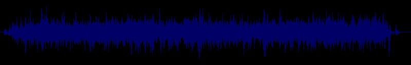 waveform of track #99575