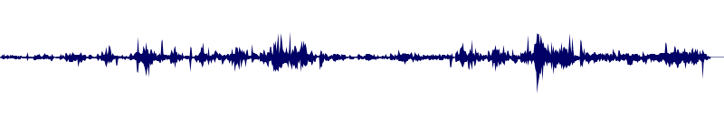 waveform of track #99595