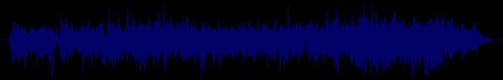 waveform of track #99656