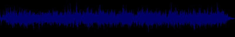 waveform of track #99821