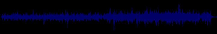 waveform of track #99868