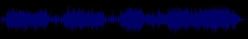 waveform of track #99876