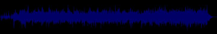 waveform of track #99921
