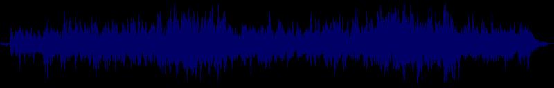 waveform of track #99937
