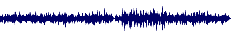 waveform of track #99947