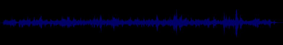 waveform of track #99987